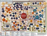 Frightening New Chart of Health Care Bureaucracy Available