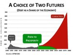 America's Two Futures: Prosperity or Ruin?