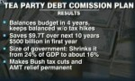 Tea Party Proposes Only Serious Fiscal Plan